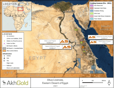 Multiple Hard Rock Gold Workings Discovered on Egyptian Licences